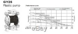 Air-Operated Double Diaphragm Pump Teflon 41.5GPM 1/2'' Inlet Petroleum Fluids