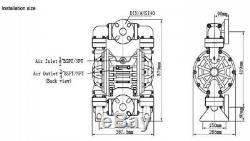 Double Diaphragm Air Pump PII. 75A Chemical Industrial Aluminum 3/4 NPT Inlet /