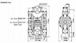 Double Diaphragm Air Pump PII. 75 Chemical Industrial Polypropylene 3/4 NPT Inle