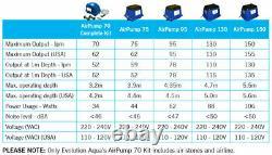 Evolution Aqua Pond Air Pump Airtech 70 Complete Kit Garden Fish Pond Koi Aerati